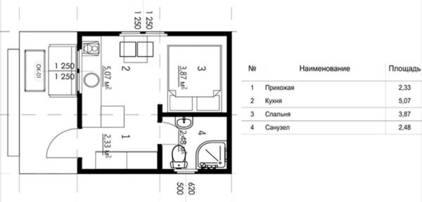 project-dacha-minidom-22m-sip-paneli-3