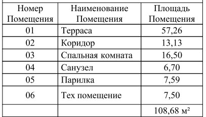 project-dom-sip-panel-130m-sip-paneli-1-etazh-t1