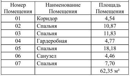project-dom-sip-panel-140m-sip-paneli-1-etazh-t2