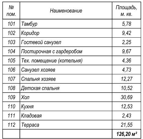 project-dom-sip-panel-200m-sip-paneli-2-etazha-t1