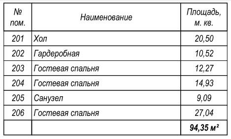 project-dom-sip-panel-200m-sip-paneli-2-etazha-t2