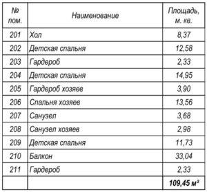 project-dom-sip-panel-220m-sip-paneli-2-etazha-t2