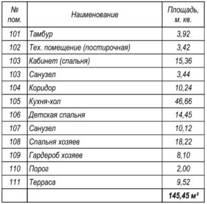 project-dom-sip-panel-150m-sip-paneli-1-etazh-t1