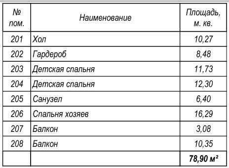 project-dom-sip-panel-201m-sip-paneli-2-etazha-t2